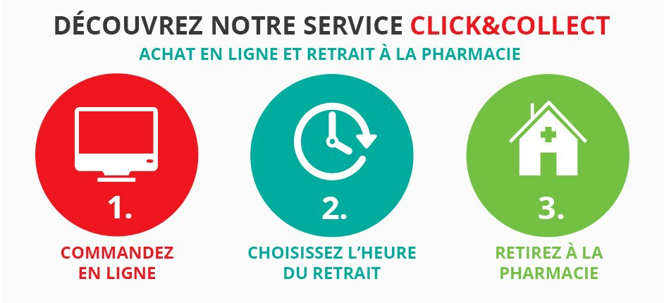 Click&Collect de la Pharmacie Grand Plaisir